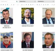 Garsus tyrimų centras pristatė pasauliui kleptokratų žinyną: ypatingas dėmesys – Rusijai