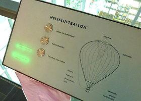 Balionų muziejus Vokietijoje: nuo pirmųjų skrydžių iki rekordų