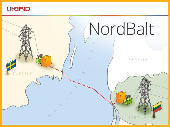"""""""NordBalt"""" jungties maršrutas"""