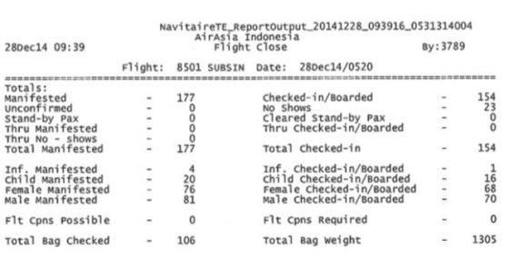 """""""AirAsia"""" keleivių informacija"""