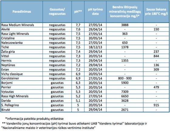 Miniralines_medziagos_680x525