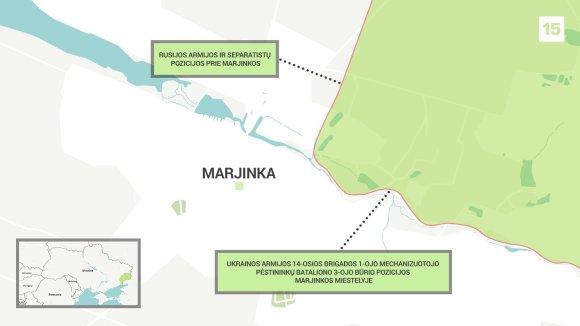 Ukrainos karių ir Rusijos armijos bei separatistų pozicijos Marjinkoje