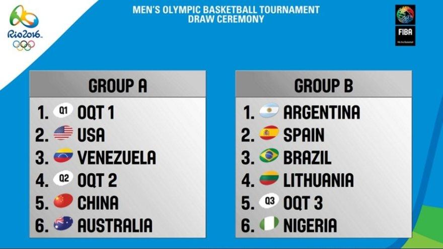 Rio olimpinių žaidynių burtai